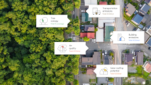 Drone shot of a city block with trees on left side and solar rooftop potential, transportation emissions and building emissions data tags on the right side.